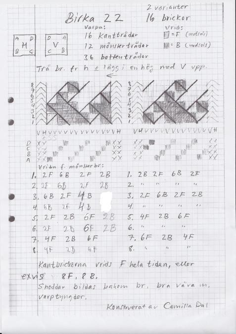 Beskrivning birkaband 22, konstruerat av Camilla Dal.